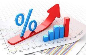 Lãi suất thẻ tín dụng VPBank